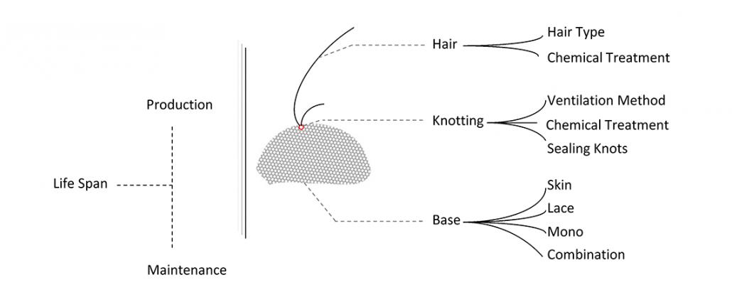 custom made hair systems